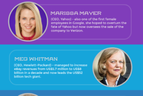 The World's Most Powerful Women In Tech 2016