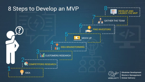 8 Steps to Develop an MVP